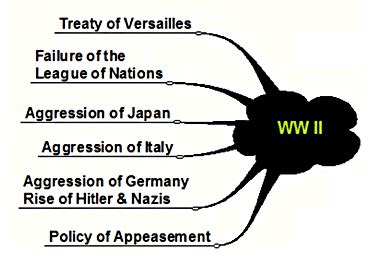 Thesis papers on hitler